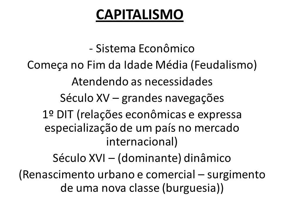 CAPITALISMO - Sistema Econômico