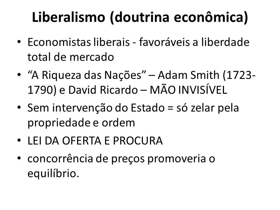 Liberalismo (doutrina econômica)