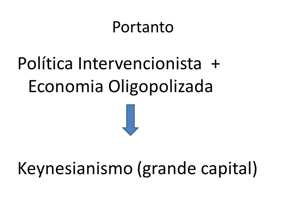 Política Intervencionista + Economia Oligopolizada