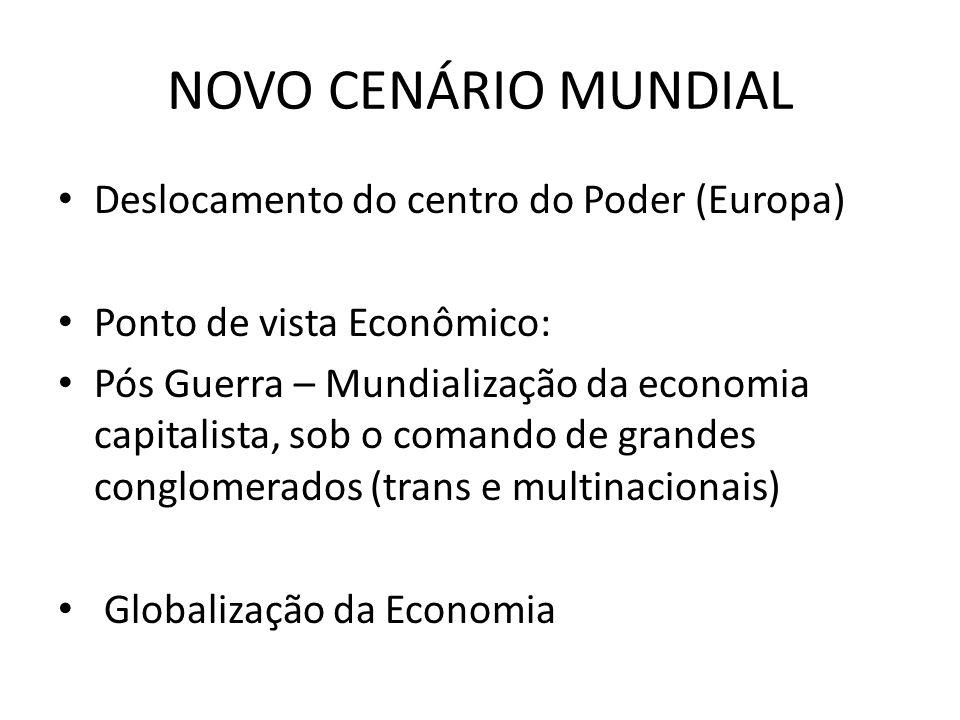 NOVO CENÁRIO MUNDIAL Deslocamento do centro do Poder (Europa)