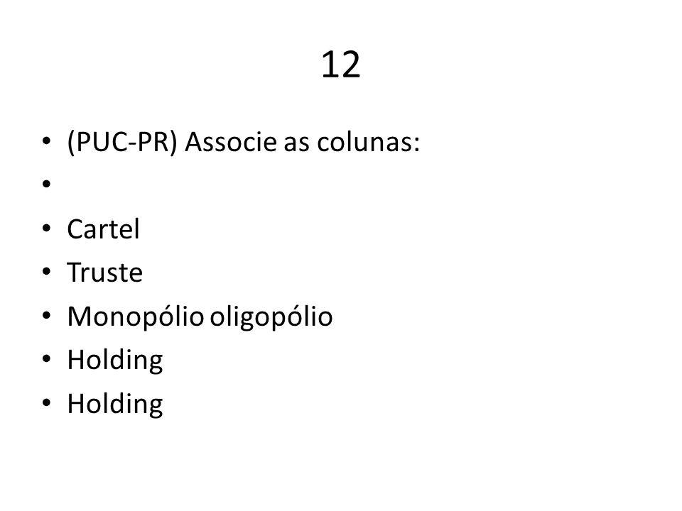 12 (PUC-PR) Associe as colunas: Cartel Truste Monopólio oligopólio