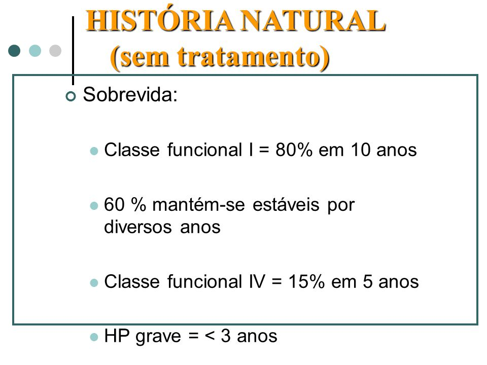 HISTÓRIA NATURAL (sem tratamento)