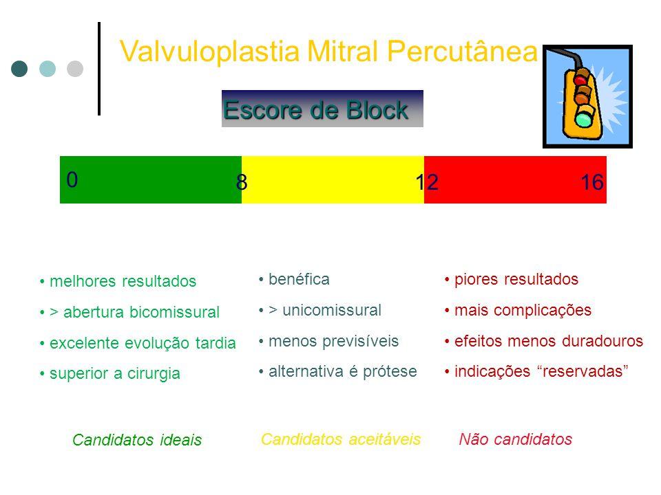 Valvuloplastia Mitral Percutânea