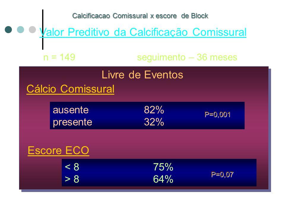 Valor Preditivo da Calcificação Comissural