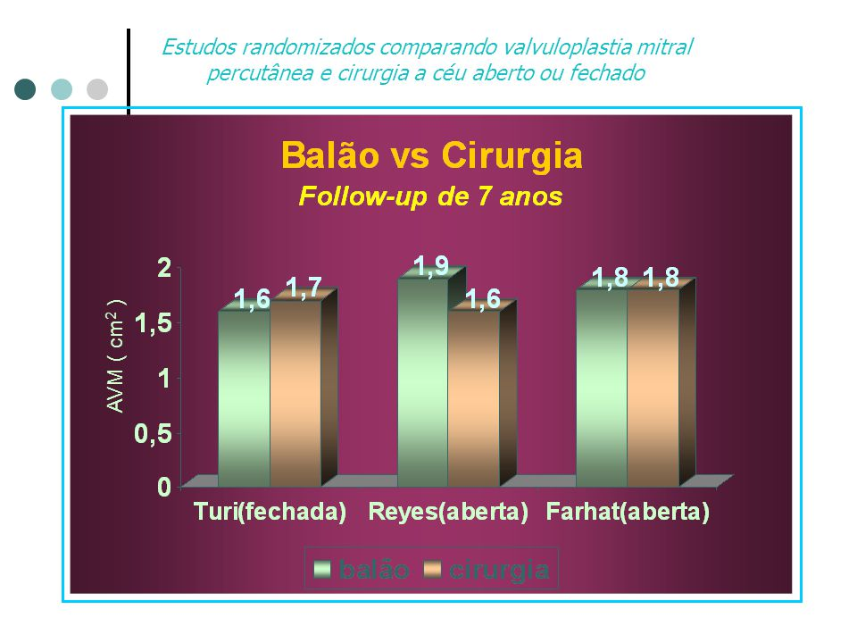 Estudos randomizados comparando valvuloplastia mitral