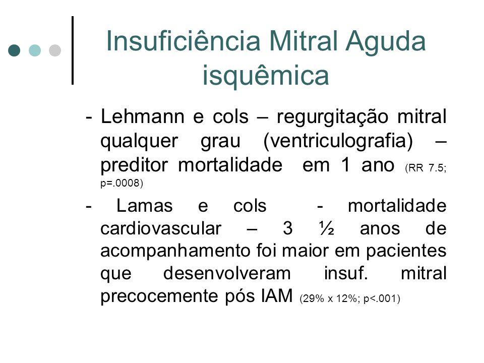 Insuficiência Mitral Aguda isquêmica