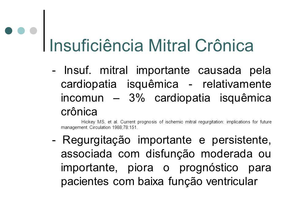 Insuficiência Mitral Crônica