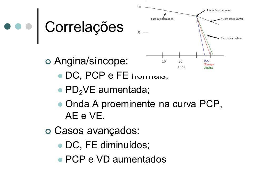 Correlações Angina/síncope: Casos avançados: DC, PCP e FE normais;
