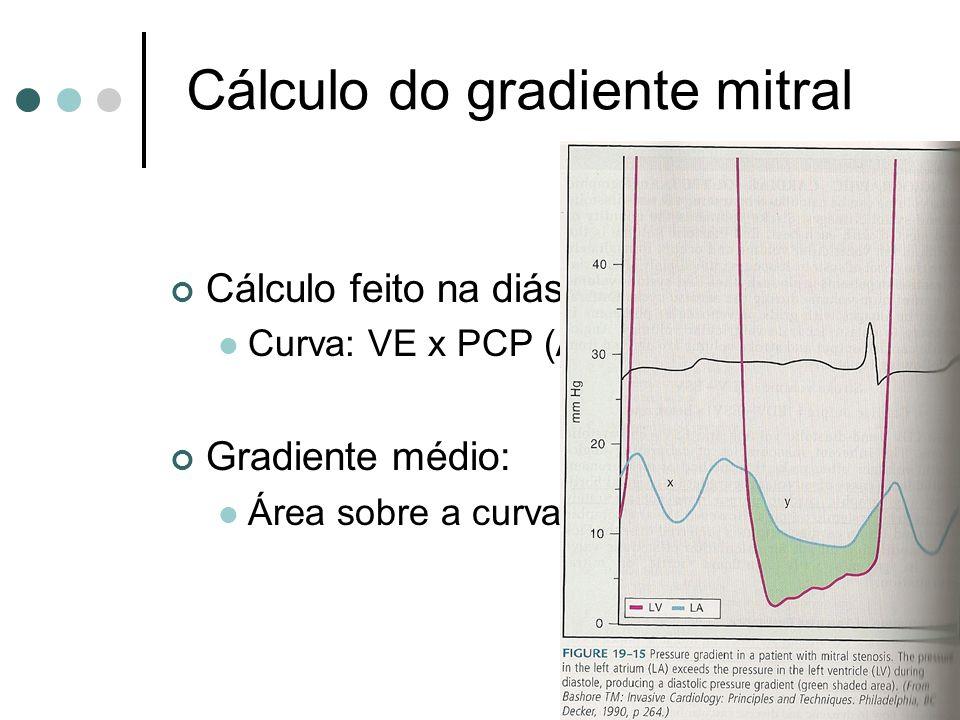 Cálculo do gradiente mitral