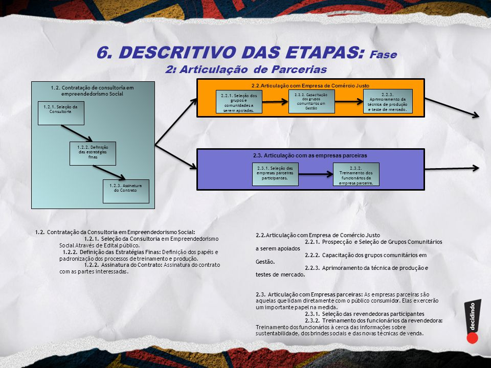 6. DESCRITIVO DAS ETAPAS: Fase 2: Articulação de Parcerias