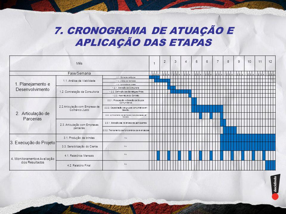 7. CRONOGRAMA DE ATUAÇÃO E