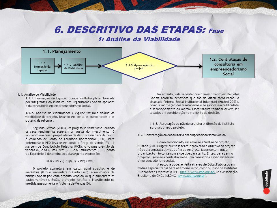 6. DESCRITIVO DAS ETAPAS: Fase 1: Análise da Viabilidade
