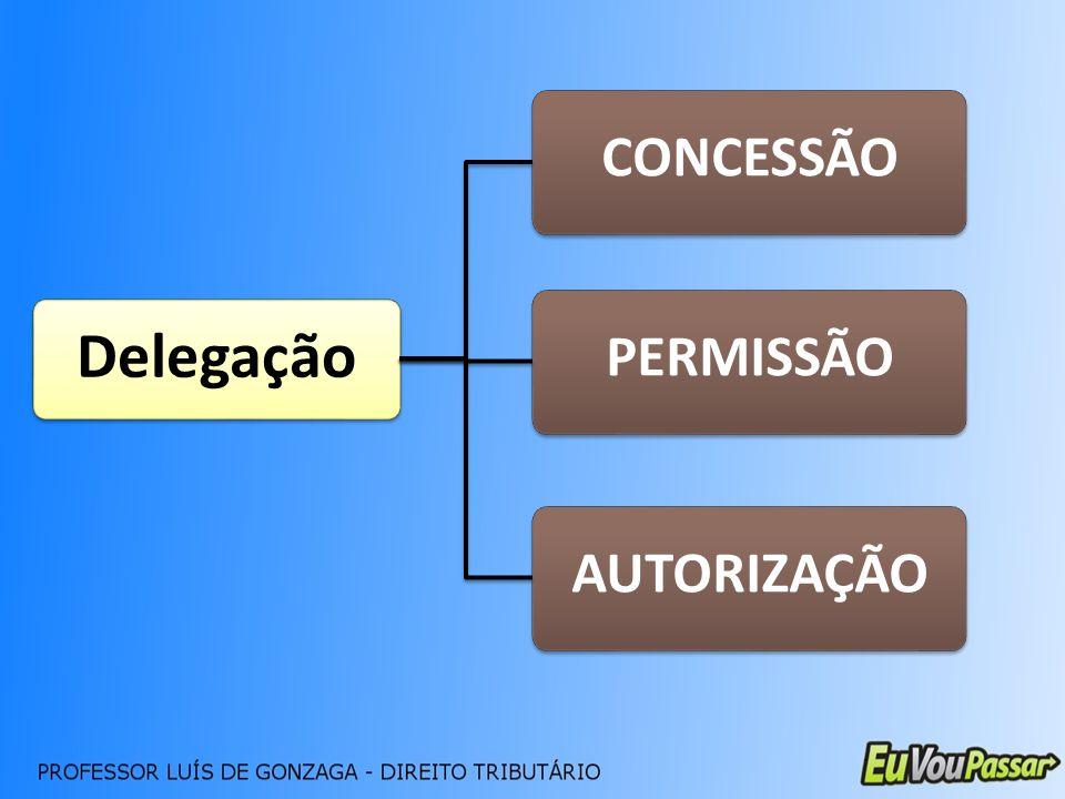 CONCESSÃO PERMISSÃO Delegação AUTORIZAÇÃO