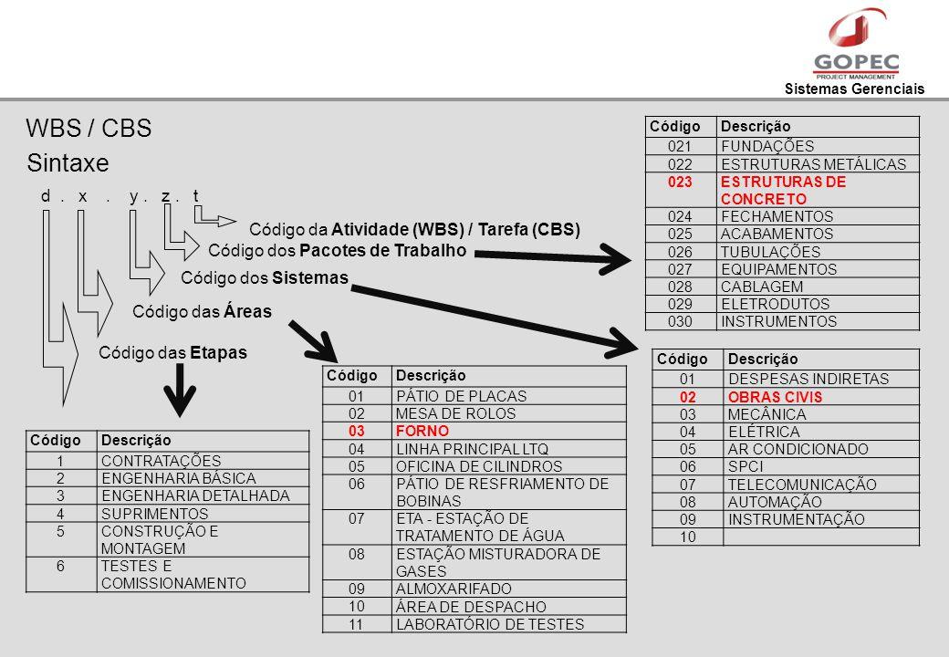WBS / CBS Código. Descrição. 021. FUNDAÇÕES. 022. ESTRUTURAS METÁLICAS. 023. ESTRUTURAS DE CONCRETO.