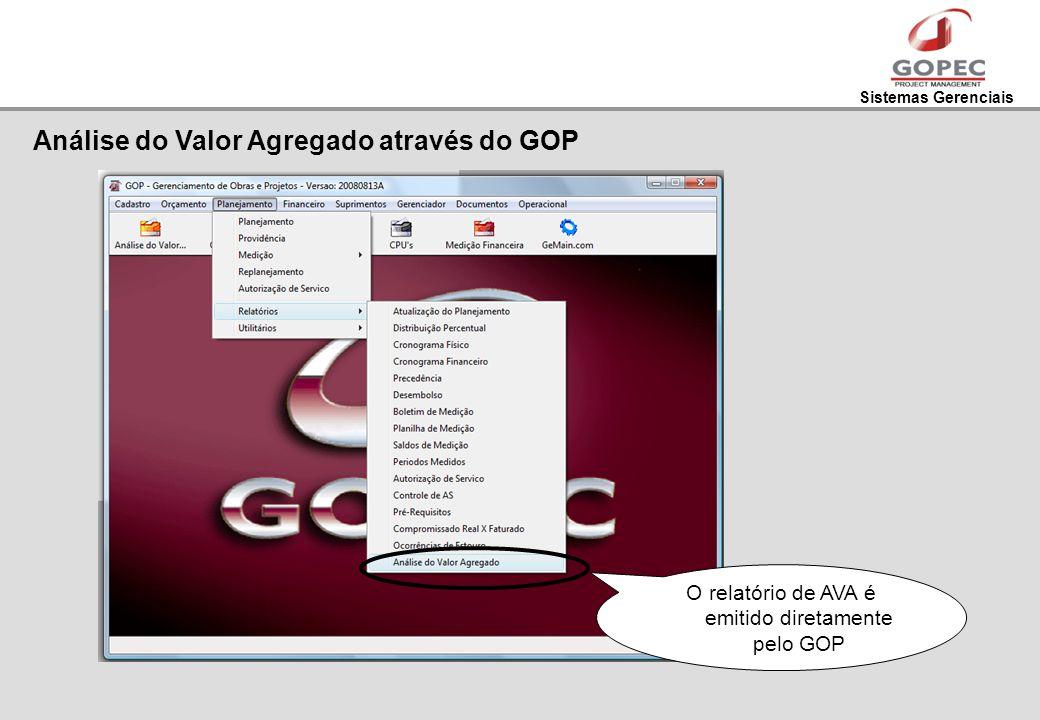 O relatório de AVA é emitido diretamente pelo GOP