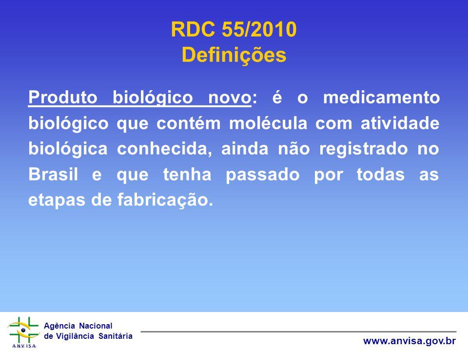 RDC 55/2010 Definições