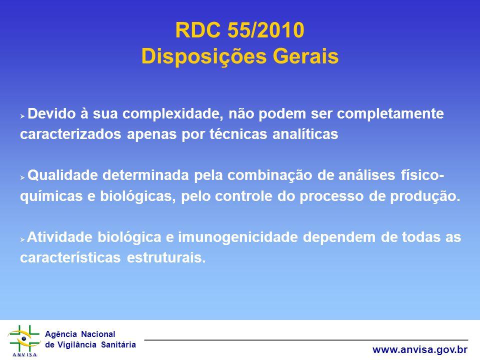 RDC 55/2010 Disposições Gerais