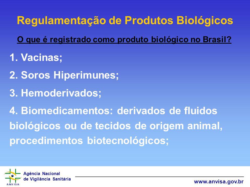 Regulamentação de Produtos Biológicos