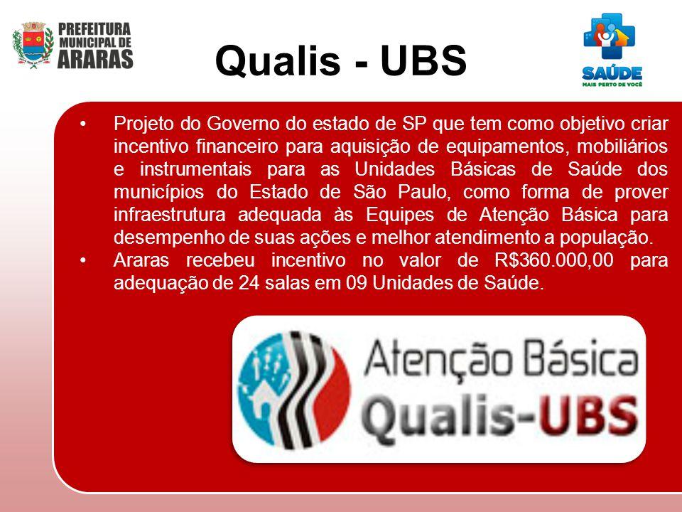 Qualis - UBS