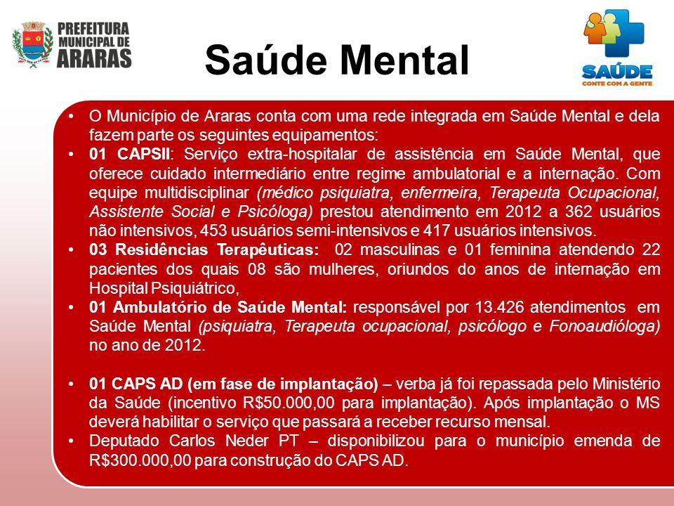 Saúde Mental O Município de Araras conta com uma rede integrada em Saúde Mental e dela fazem parte os seguintes equipamentos: