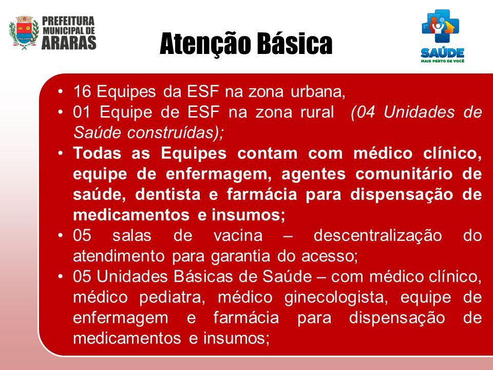 Atenção Básica 16 Equipes da ESF na zona urbana,