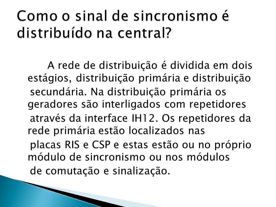 Como o sinal de sincronismo é distribuído na central