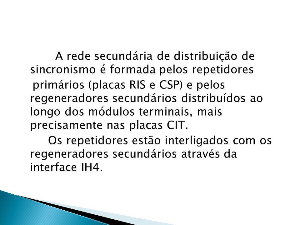 A rede secundária de distribuição de sincronismo é formada pelos repetidores primários (placas RIS e CSP) e pelos regeneradores secundários distribuídos ao longo dos módulos terminais, mais precisamente nas placas CIT.