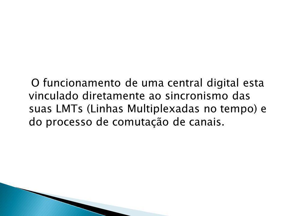 O funcionamento de uma central digital esta vinculado diretamente ao sincronismo das suas LMTs (Linhas Multiplexadas no tempo) e do processo de comutação de canais.