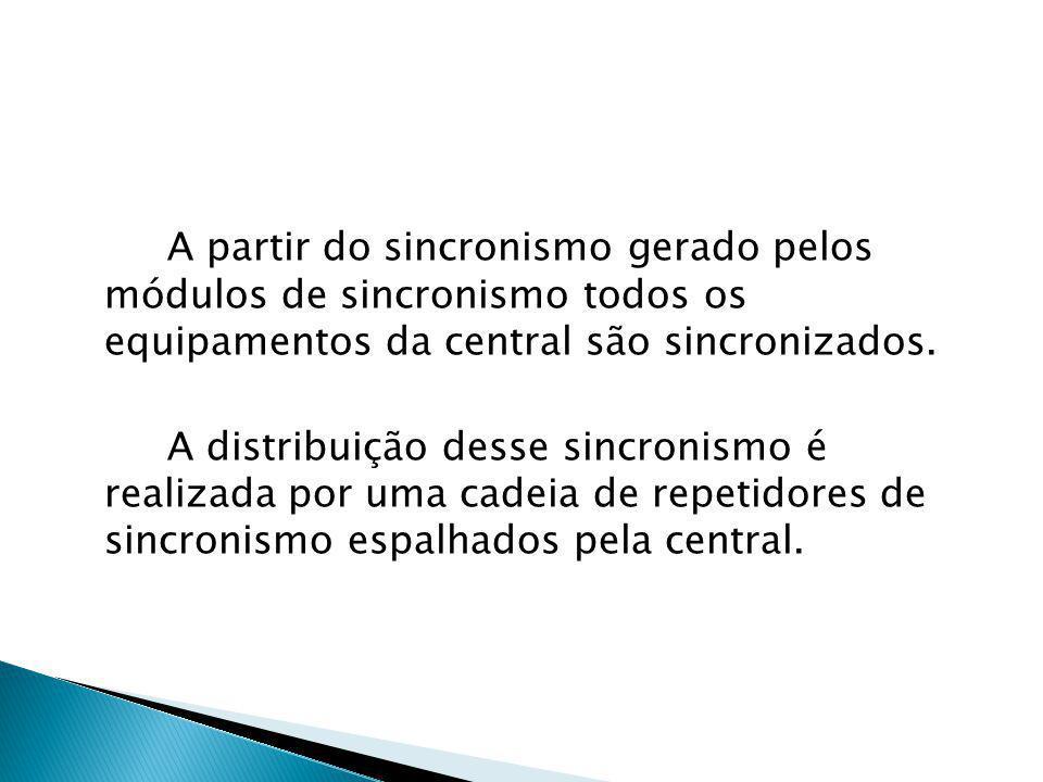 A partir do sincronismo gerado pelos módulos de sincronismo todos os equipamentos da central são sincronizados.