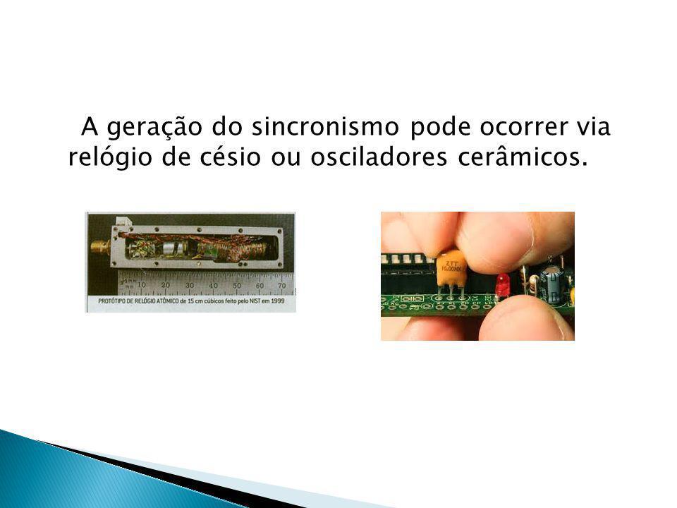 A geração do sincronismo pode ocorrer via relógio de césio ou osciladores cerâmicos.