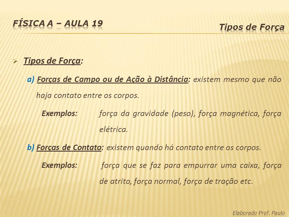 Tipos de Força Física A – Aula 19. Tipos de Força: a) Forças de Campo ou de Ação à Distância: existem mesmo que não haja contato entre os corpos.