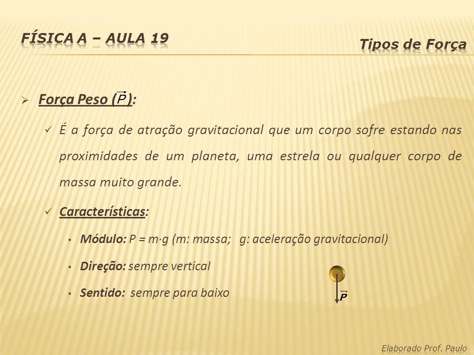Tipos de Força Física A – Aula 19. Força Peso ( ):