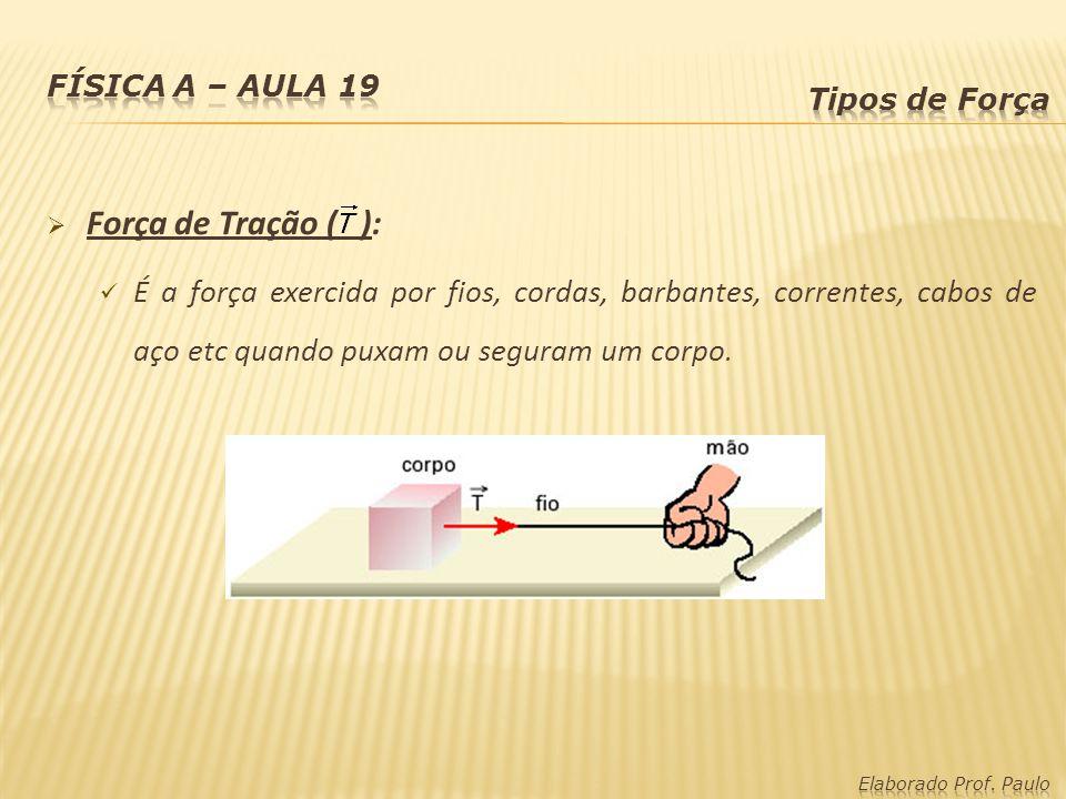 Tipos de Força Física A – Aula 19. Força de Tração ( ):