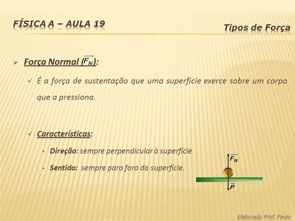 Tipos de Força Física A – Aula 19. Força Normal ( ): É a força de sustentação que uma superfície exerce sobre um corpo que a pressiona.
