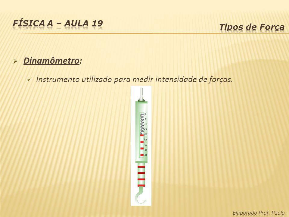 Dinamômetro: Instrumento utilizado para medir intensidade de forças.