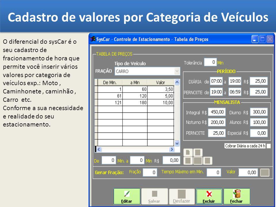 Cadastro de valores por Categoria de Veículos