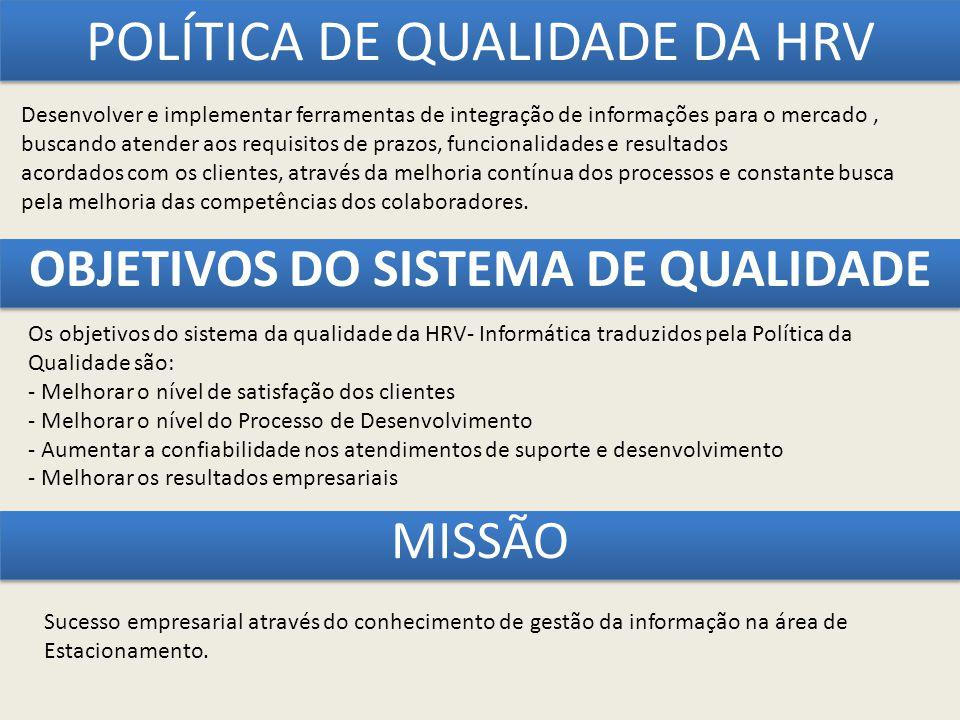 POLÍTICA DE QUALIDADE DA HRV