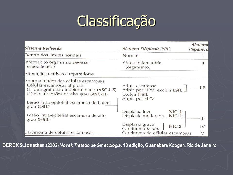 Classificação BEREK S.Jonathan,(2002) Novak Tratado de Ginecologia, 13 edição, Guanabara Koogan, Rio de Janeiro.