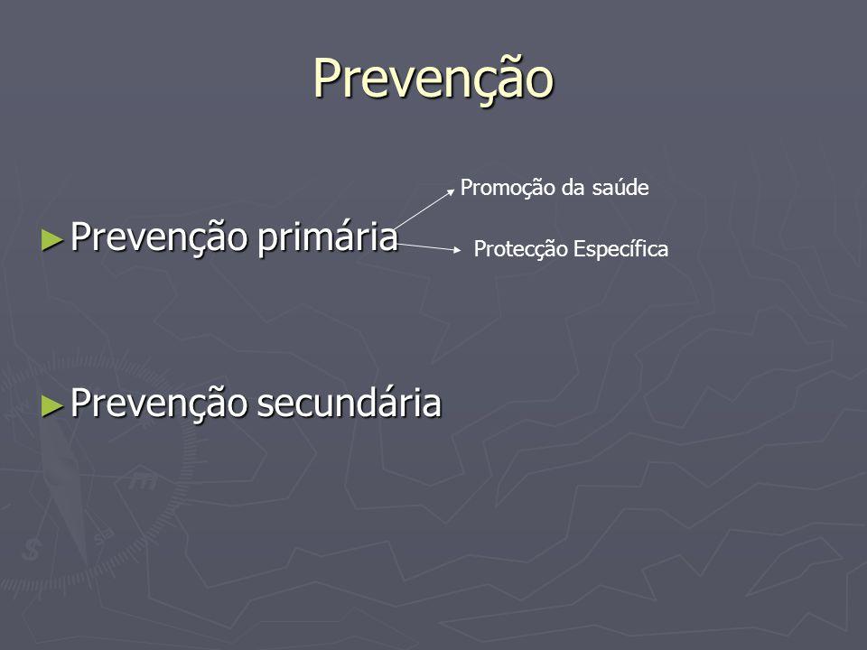 Prevenção Prevenção primária Prevenção secundária Promoção da saúde