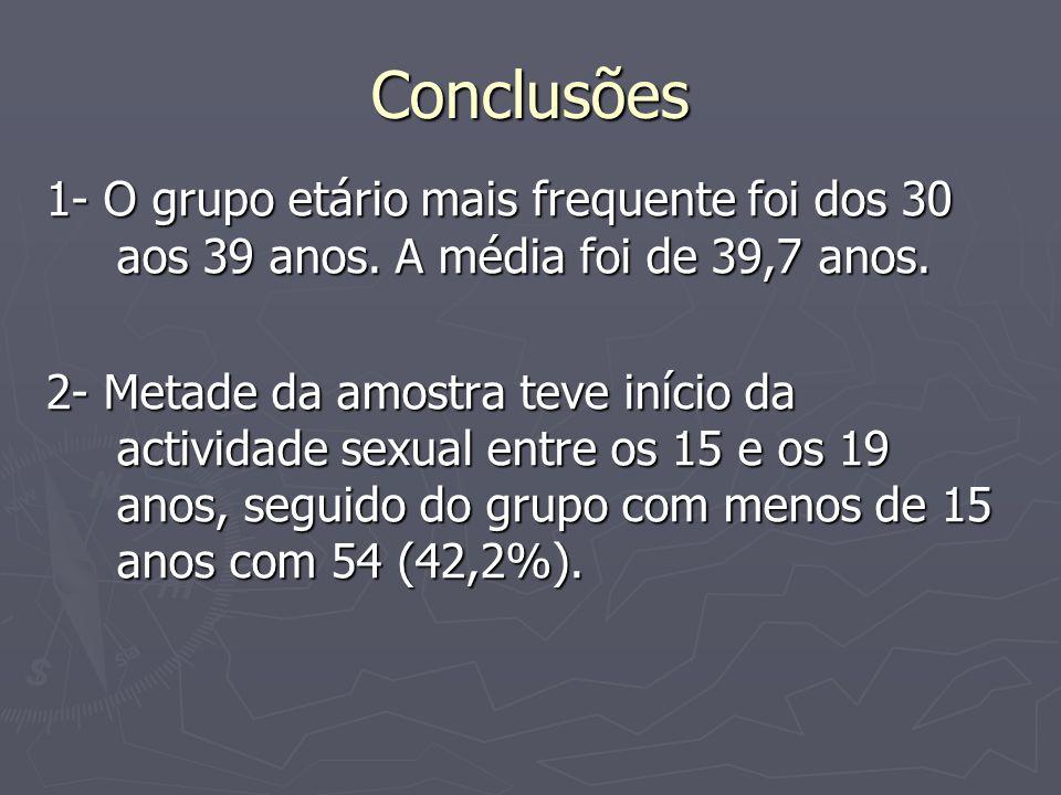 Conclusões 1- O grupo etário mais frequente foi dos 30 aos 39 anos. A média foi de 39,7 anos.