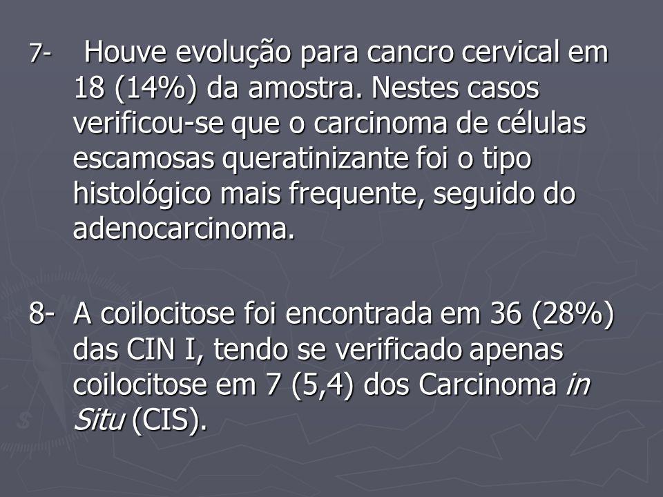 7- Houve evolução para cancro cervical em 18 (14%) da amostra
