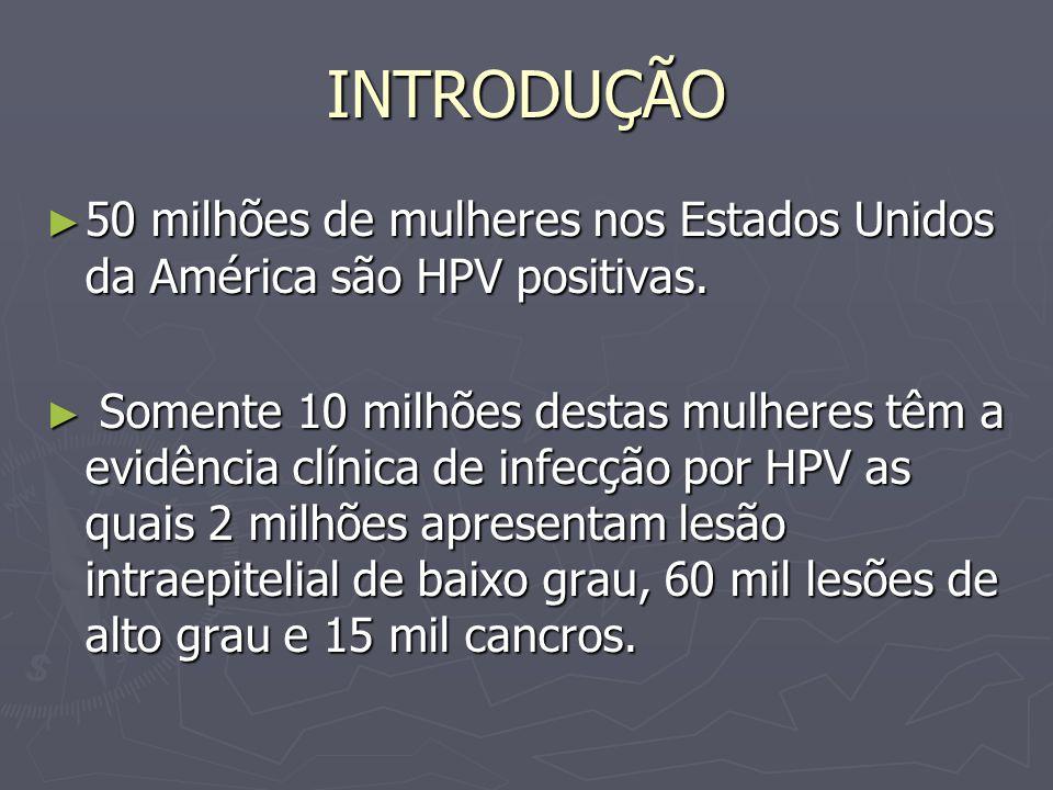 INTRODUÇÃO 50 milhões de mulheres nos Estados Unidos da América são HPV positivas.