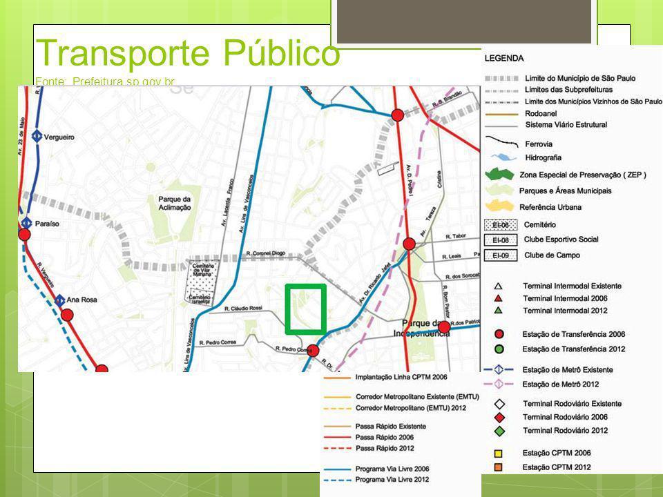 Transporte Público Fonte: Prefeitura.sp.gov.br