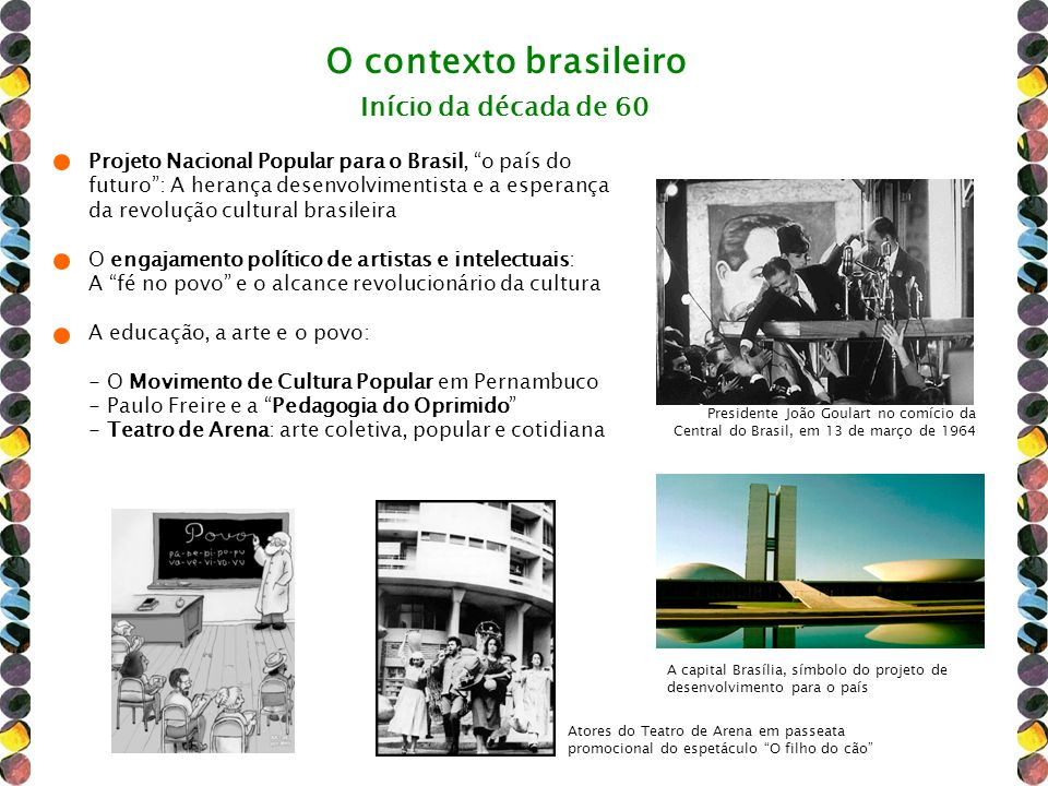 O contexto brasileiro Início da década de 60