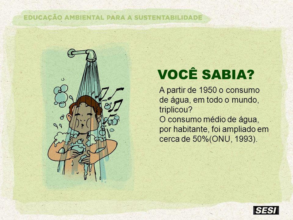 VOCÊ SABIA A partir de 1950 o consumo de água, em todo o mundo, triplicou