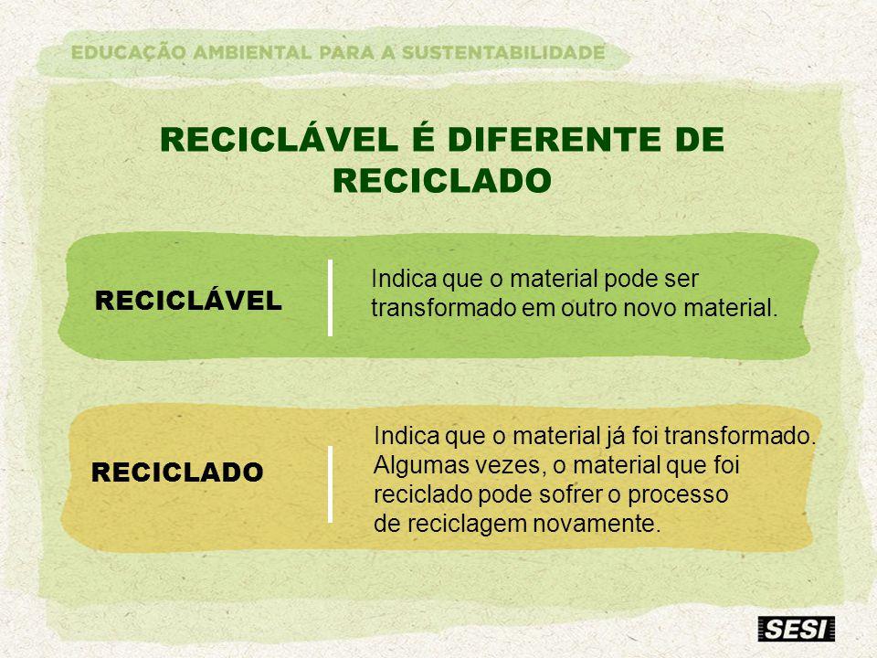 RECICLÁVEL É DIFERENTE DE RECICLADO