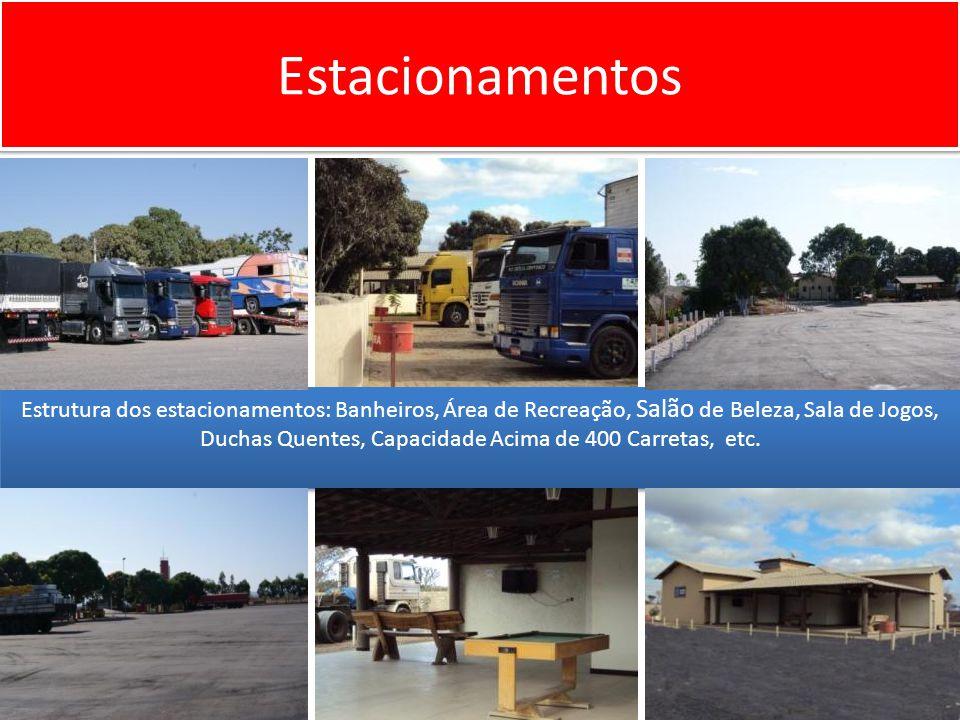 Estacionamentos