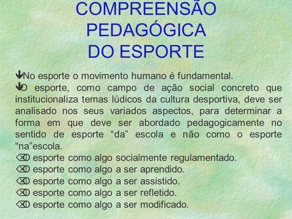 COMPREENSÃO PEDAGÓGICA DO ESPORTE