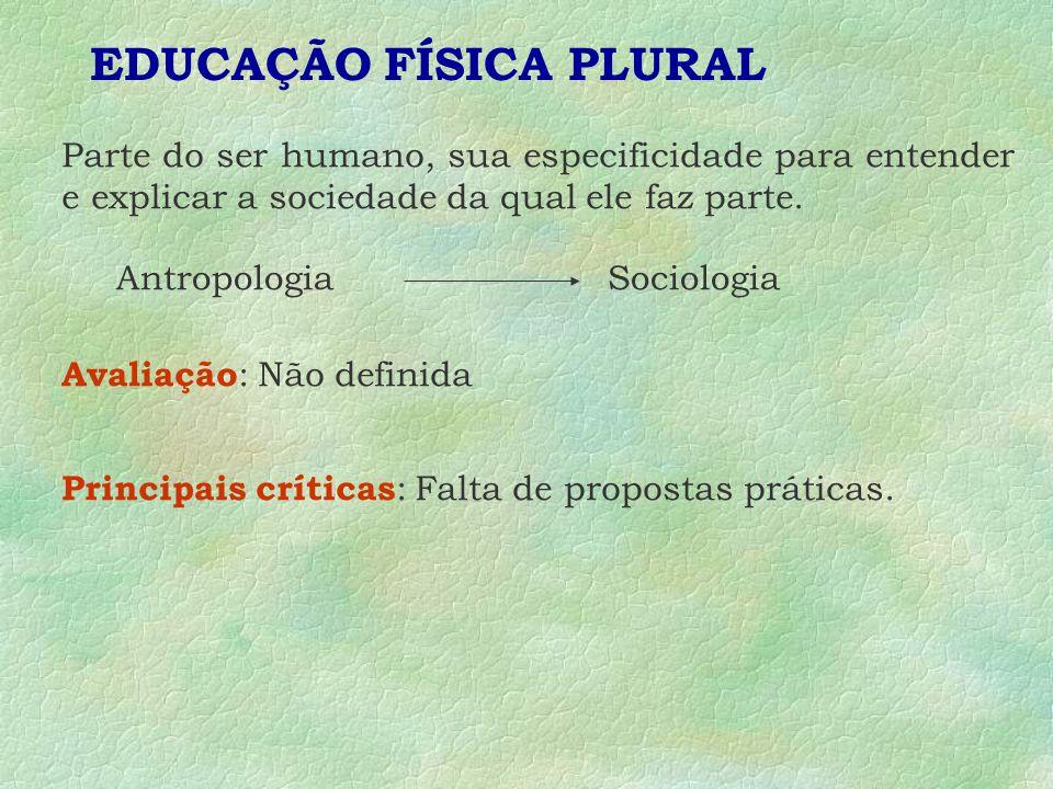 EDUCAÇÃO FÍSICA PLURAL