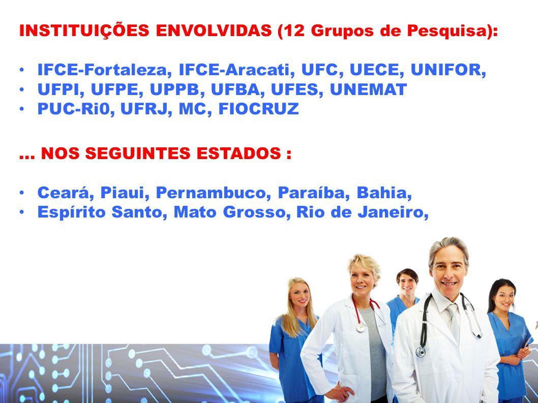 INSTITUIÇÕES ENVOLVIDAS (12 Grupos de Pesquisa):